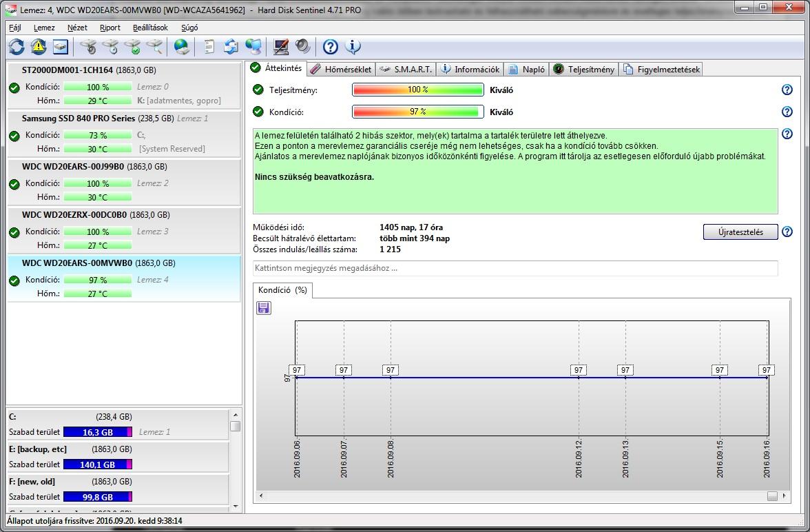 Download Hard Disk Sentinel / Beta